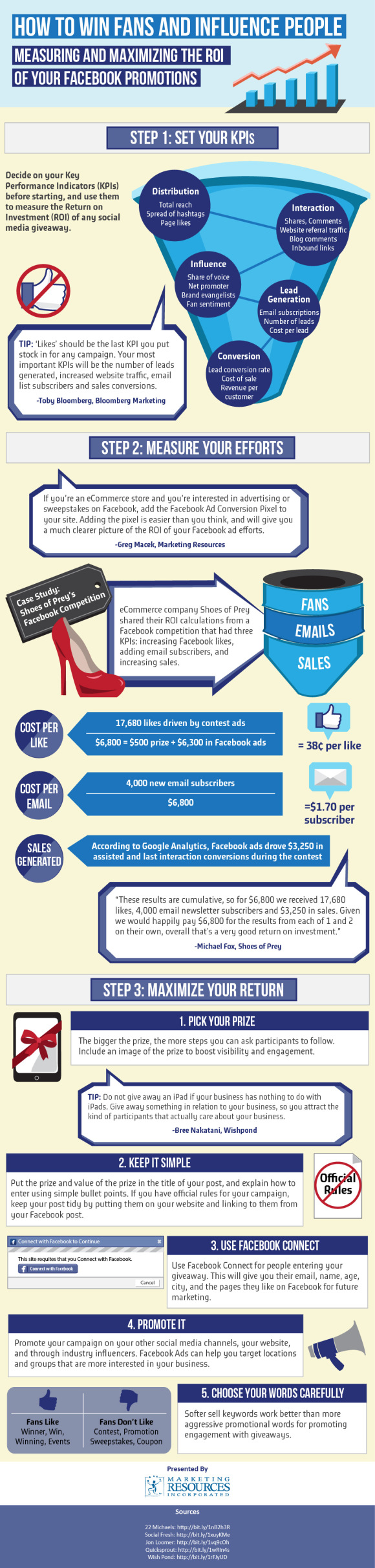 Measure-and-Maximize-ROI-of-Facebook-Promotions